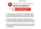İstanbul seçimleri neden yenileniyor? İşte cevabı...