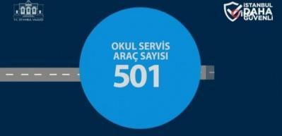 İstanbul'da servis araçlarına 1 milyon 735 bin TL ceza