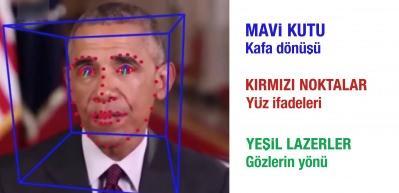 'Deep Fake' videolar Facebook platformunda yasaklandı! Deep fake video nedir?