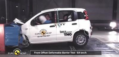 Fiat Panda çarpışma testinden hiç yıldız alamadı!