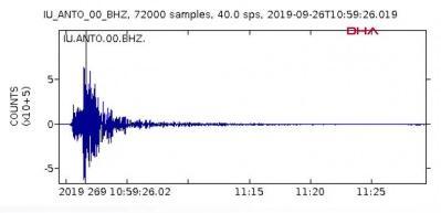 Korkutan İstanbul depreminin sesi böyle kaydedildi