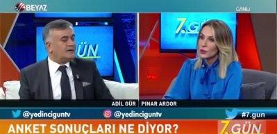 Ünlü Anketçi, CHP'ye Şans Tanımadı