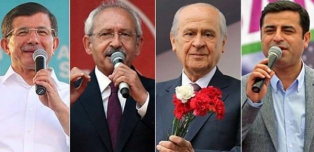 MAK'ın son seçim anketinde partilerin oyları