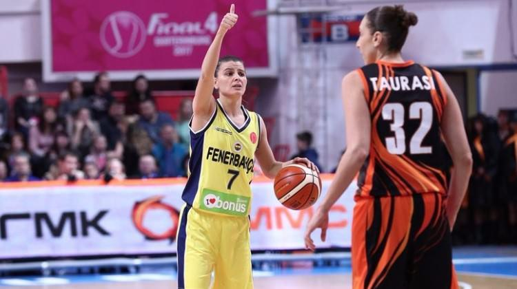 Türk basketbolu, Avrupa'da 7. kupa peşinde