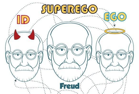 Ego kelime anlamı