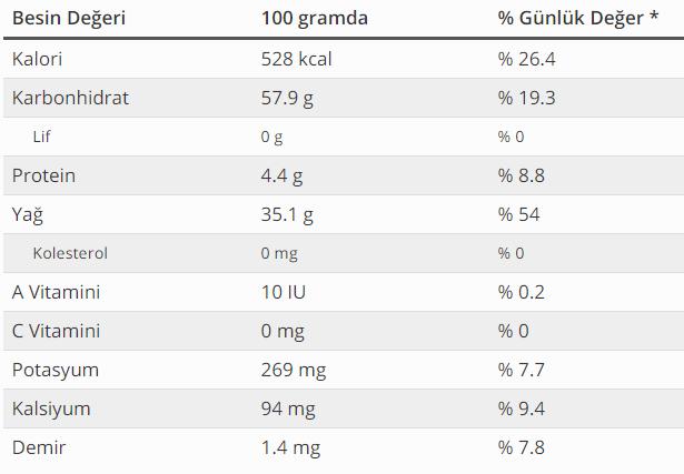 çikolatanın besin değerleri