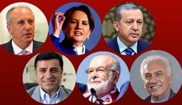 YSK'dan adaylar için bağış açıklaması
