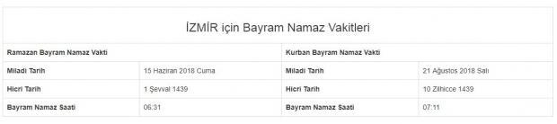 2018-izmir-bayram-namazı