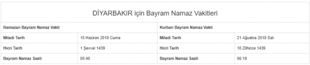 2018 Diyarbakir Ramazan Bayrami Namazi Sabah Saat Kacta