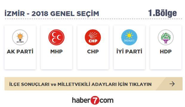 24 Haziran İzmir 1.bölge seçim sonuçları! İlçe ilçe anlık sonuçlar...