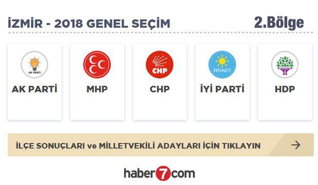 24 Haziran İzmir 2.bölge seçim sonuçları! İlçe ilçe anlık sonuçlar...