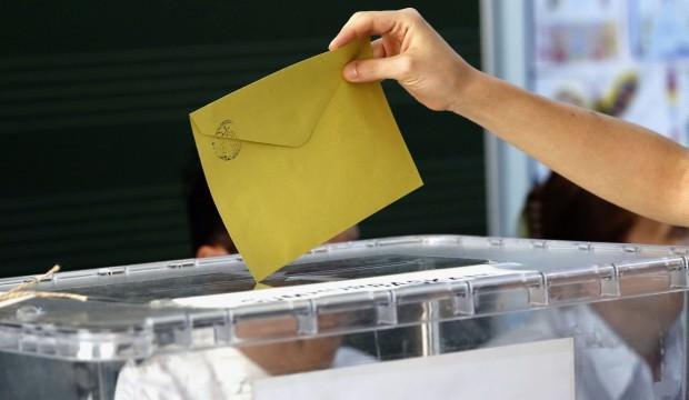Erzurum 2018 seçim sonuçları