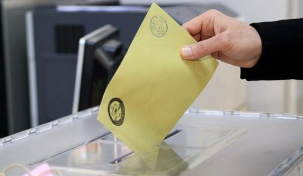 Samsun 2018  seçim sonuçları