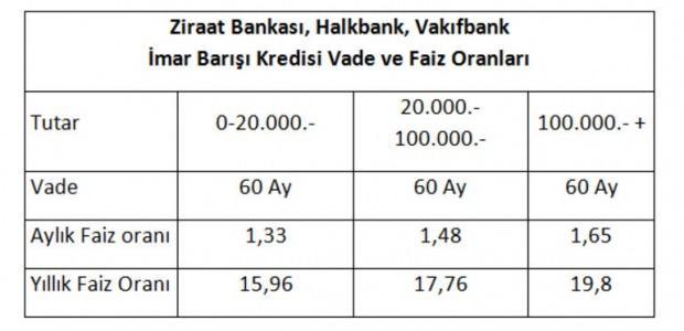 kamu bankalarından düşük faizli kredi