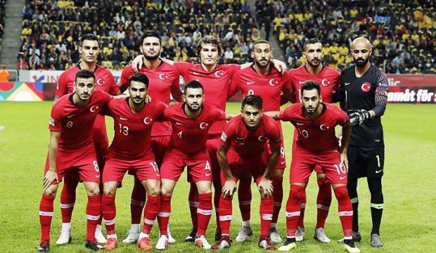 A Milli Futbol Takımının Euro 2020 projesi 96