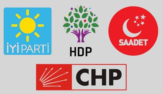 İYİ Parti adayı Saadet Partisi lehine çekildi…