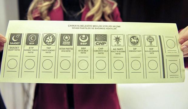 31 Mart Oy Pusulası
