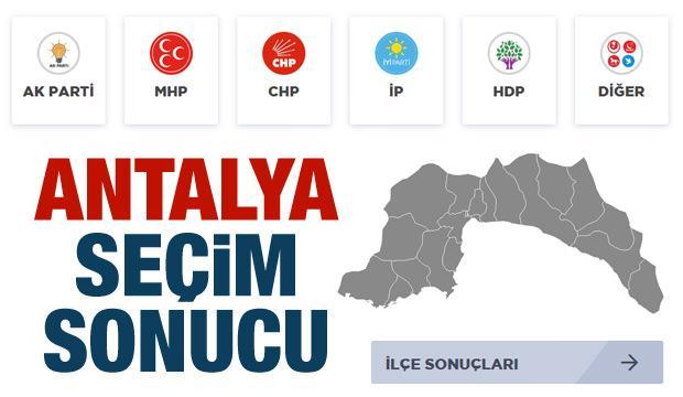 ANTALYA seçim sonuçları! Tüm ilçelerin oy oranları belli oldu!
