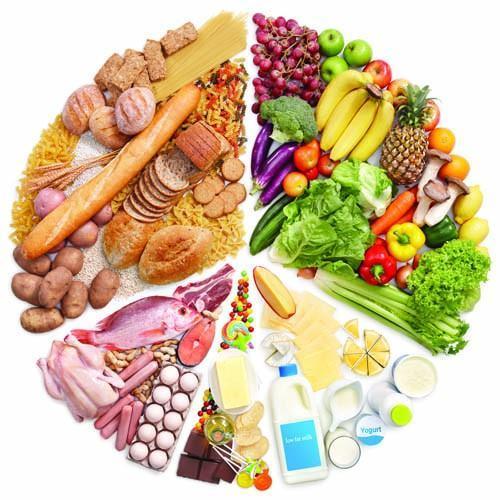 Akdeniz diyeti nedir