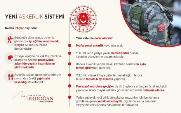 Erdoğan Askerlik Sistemi Açıklaması