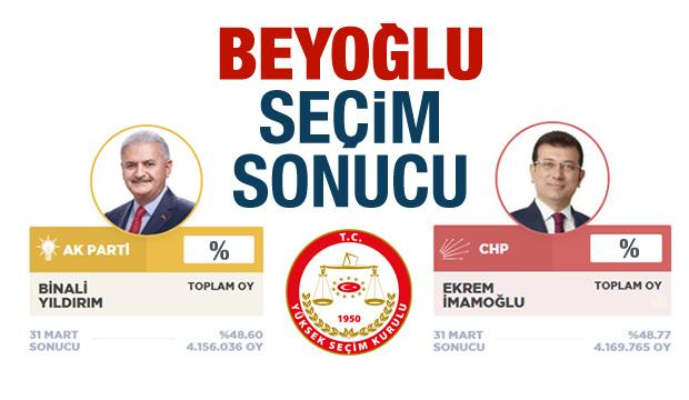 Beyoğlu seçim sonuçları açıklandı! Ak Parti / CHP oy farkı ne kadar?
