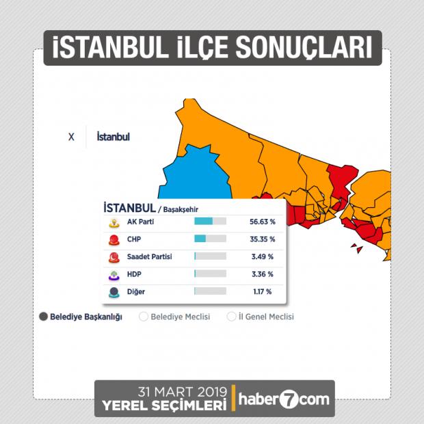 Başakşehir 23 Haziran Seçim Sonuçları