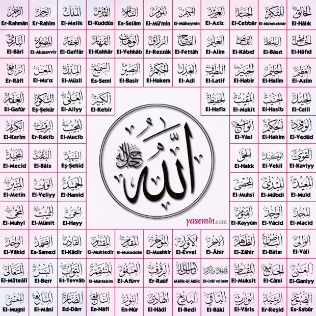 Allah'ın isimleri (Esmaül Hüsna)