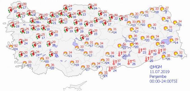 Hava durumu haritası