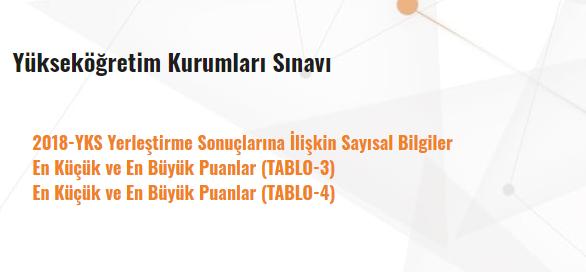 ÖSYM 4 yıllık bölümlerin taban puan sıralaması