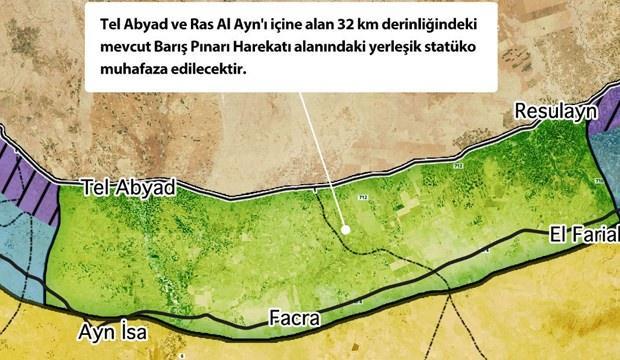Harita:Suriye Gündemi