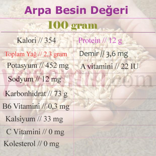 arpa besin değeri