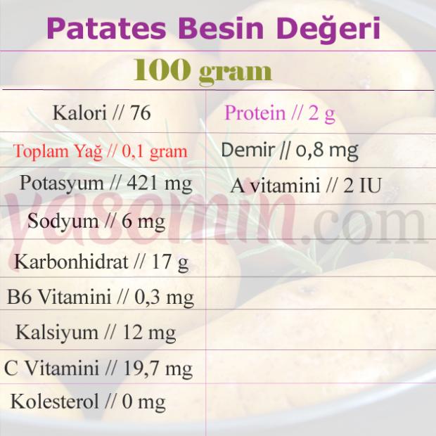 patates besin değerleri