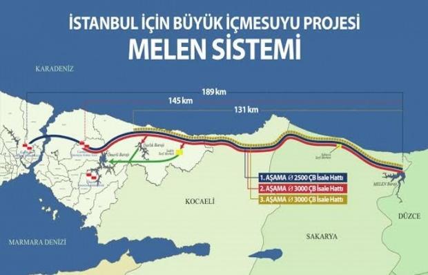 2007 yılındaki kuraklık sebebiyle Melen Projesinin birinci kademesi Şafak Harekatı ile 20 Ekim 2007 tarihinde devreye alındı.