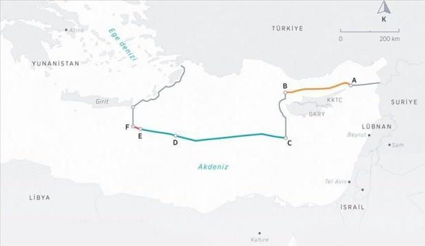 Türkiye, Akdeniz satrancında şah-mat yapmıştır