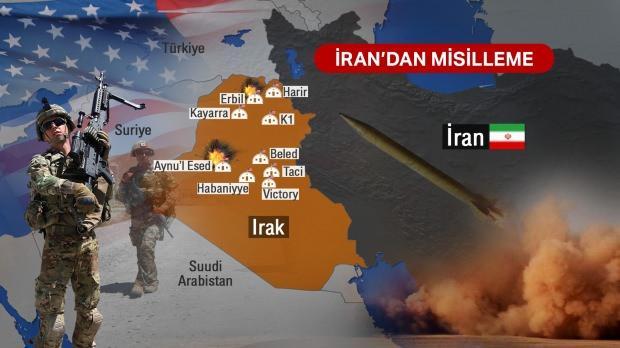 Harita kaynak: NTV