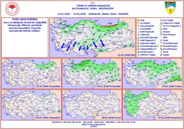 Son dakika - İl il hava durumu - 21 Ocak - 27 Ocak tarihleri arası il il hava durumu