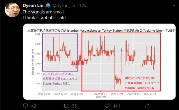 Dyson Lin'in 'İstanbul güvenli' açıklaması.