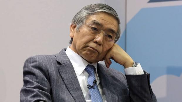 BoJ Başkanı Haruhiko Kuroda