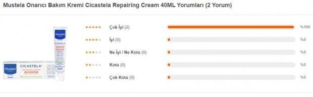 Mustela Cicastela onarıcı bakım kremi kullanıcı oylaması
