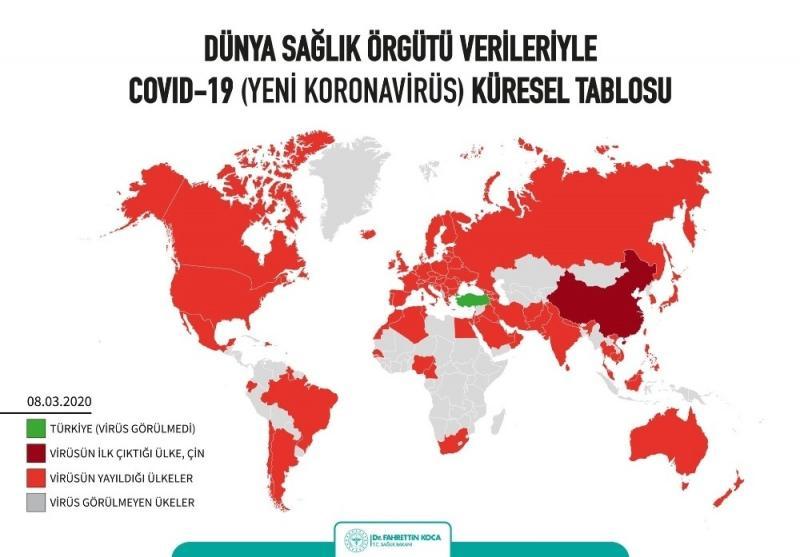 Sağlık Bakanı Fahrettin Koca, Dünya Sağlık Örgütünün Koronavirüs ile ilgili son verilerini paylaşmıştı