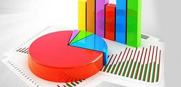 Son seçim anketinde AK Parti farkı!