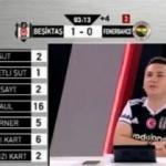 Beşiktaş'ın yediği golde BJK TV...