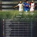 GRAFİKLİ - Spor Toto 1. Lig'de heyecan artıyor
