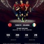 GRAFİKLİ - Türkiye, 556. maçına çıkıyor