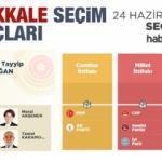 2018 Çanakkale seçim sonuçları açıklandı! İlçe ilçe sonuçlar...
