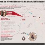TSK ve MİT'ten sınır ötesine önemli operasyon