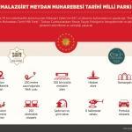 GRAFİKLİ - Türklerin Anadolu'ya giriş kapısında zafer heyecanı