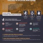 GRAFİKLİ - YPG/PKK'ya eylülde ağır darbe