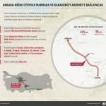GRAFİKLİ - Ankara-Niğde Otoyolu, Marmara ve Karadeniz'i Akdeniz'e bağlayan son halka olacak