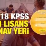 2018 KPSS önlisans sınav giriş yerleri! ÖSYM tarafından açıklandı mı?